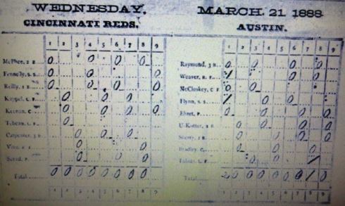 Box score of 1888 Austin -Cincinnati game won by Austin 3-0.