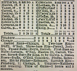 Box Score--Chicago Pirates/Pittsburgh Burghers, Opening Day, 1890.