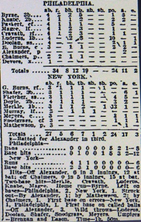 The box score as it appeared on August 31