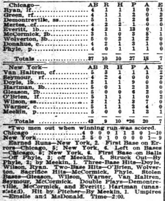 "Box score of Bill Phyle's only ""official"" victory of 1899."