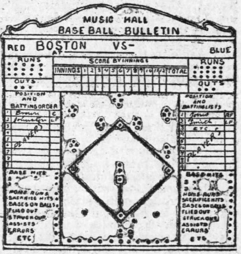 "The Boston Music Hall ""Bulletin Board."""