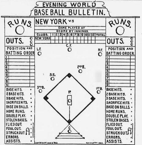 """The New York World's """"Bulletin Board."""""""