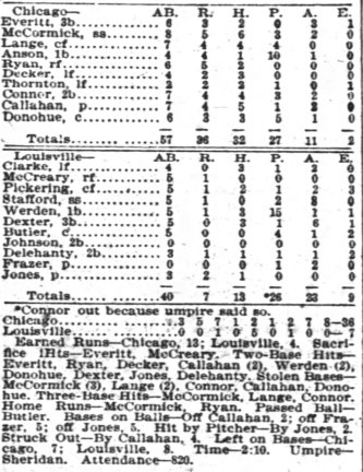 The Inter Ocean Box Score