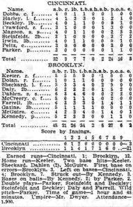 The Box Score Cincinnati vs Brooklyn