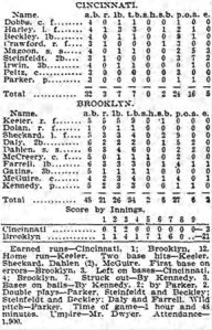 The Box Score Cincinnati vs Brooklyn
