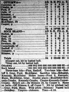 The 23-inning game box score