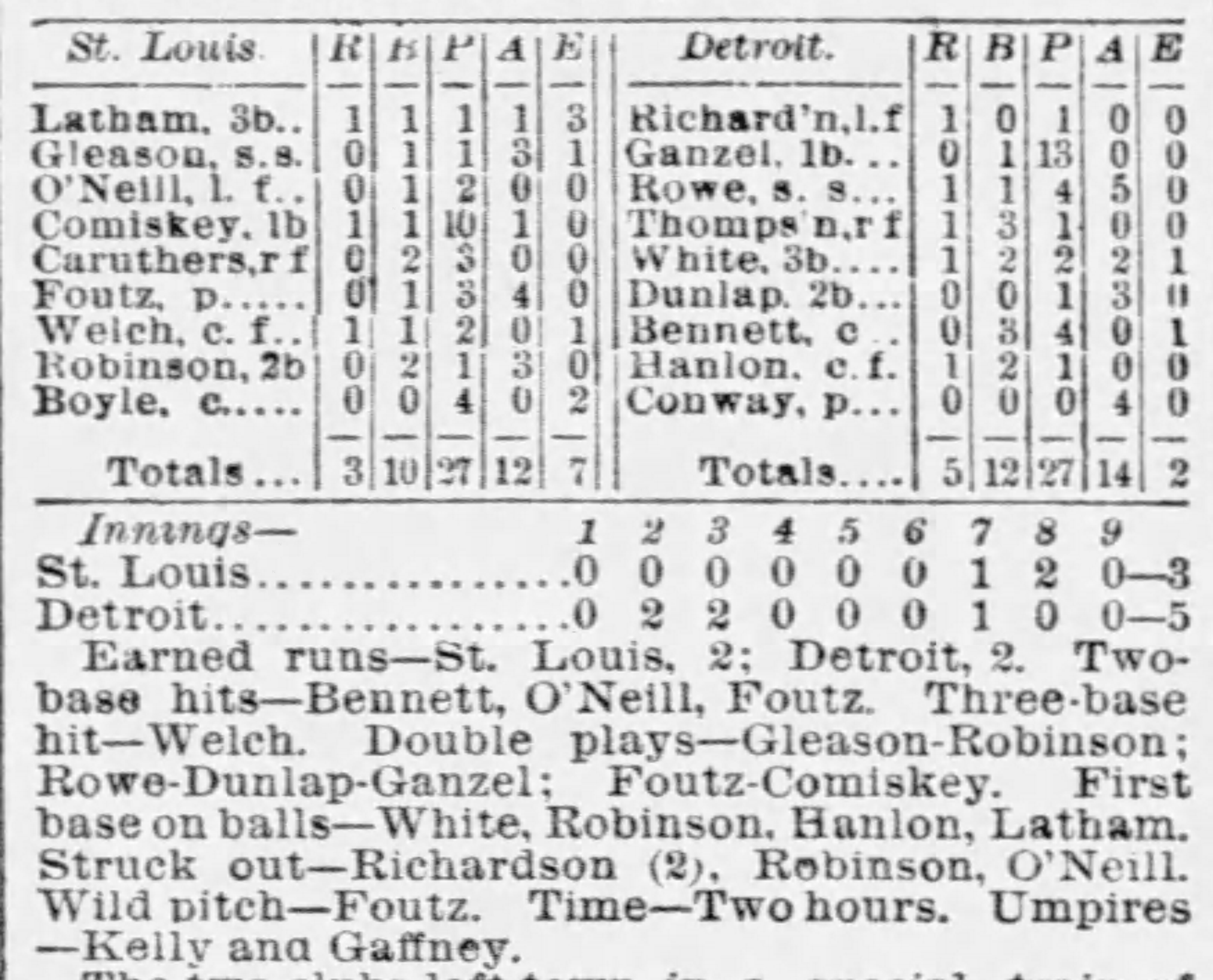1887game2